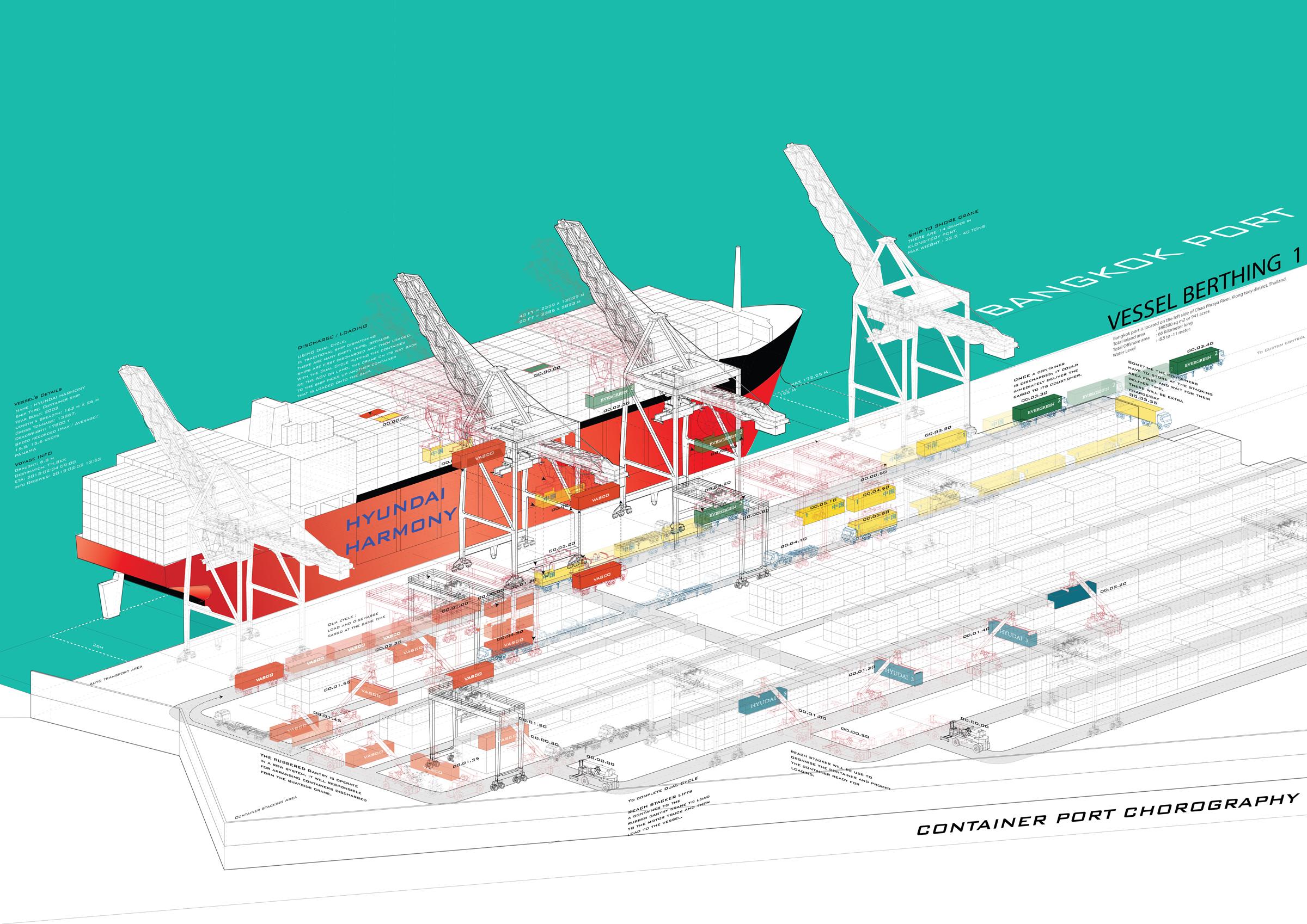 Bangkok Container Terminal verasustudio-Drawing Workshop_Bangkok Port
