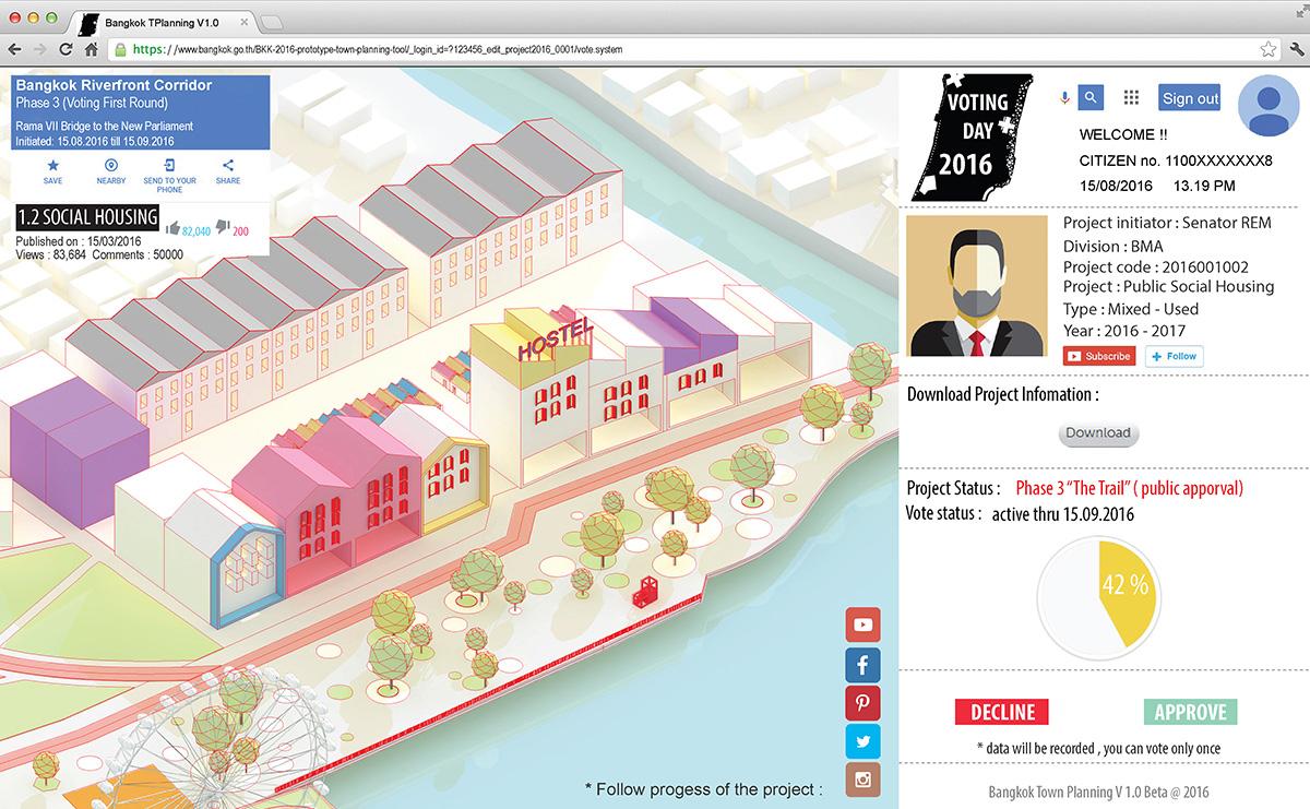 รัฐสภใหม่ verasustudio work, Public Cerebro, 2016, An Online Town Planning Tool