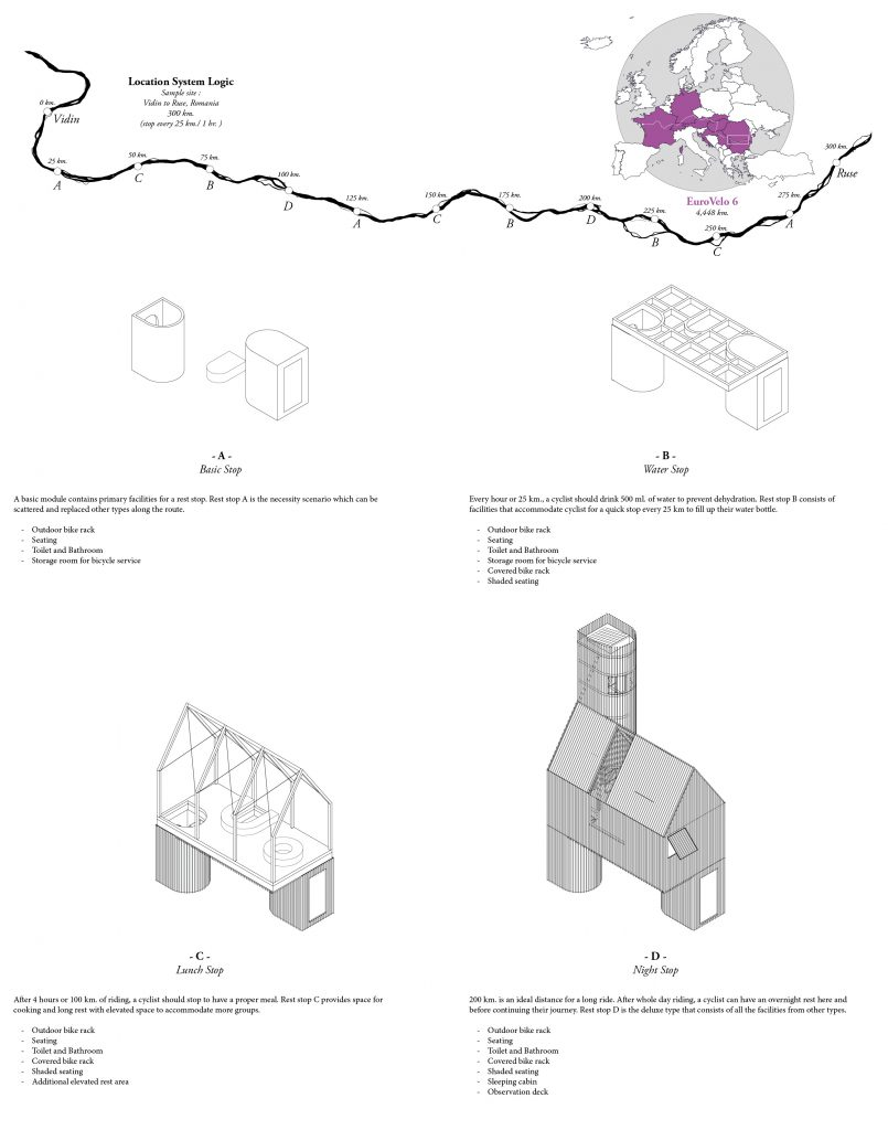 verasustudio work, beacon of refuge, 2019, cabin concept modules for Euro Velo 6